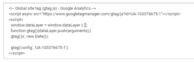 Típico código de integración en Google Analytics